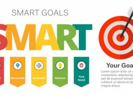 Why life Goals are Important Types of Goals-Smart Goals Setting